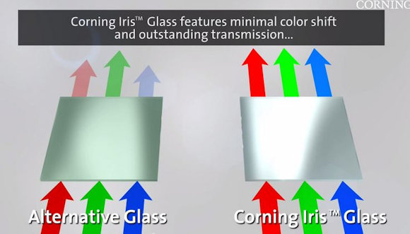 Corning Iris Glass To Bring More Thin 4K Ultra HD LCD TVs In 2017