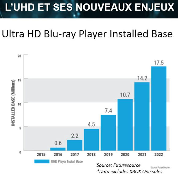 4K Disc Players Conspicuous By Their Absence From CES